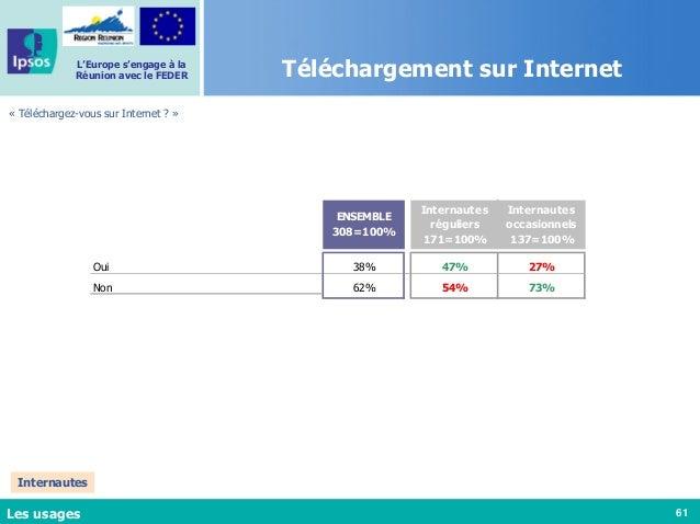 61 L'Europe s'engage à la Réunion avec le FEDER Téléchargement sur Internet « Téléchargez-vous sur Internet ? » Internaute...