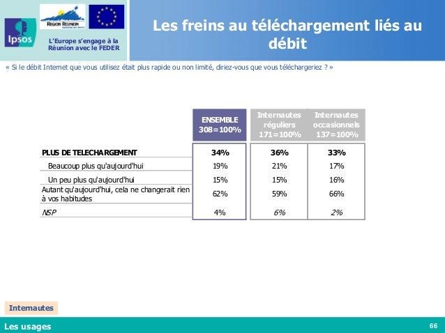 66 L'Europe s'engage à la Réunion avec le FEDER Les freins au téléchargement liés au débit « Si le débit Internet que vous...