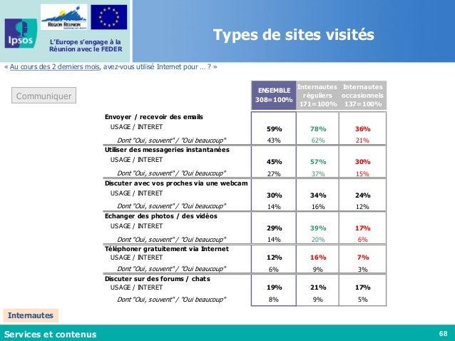 68 L'Europe s'engage à la Réunion avec le FEDER Types de sites visités « Au cours des 2 derniers mois, avez-vous utilisé I...