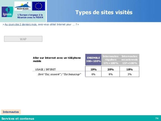 74 L'Europe s'engage à la Réunion avec le FEDER « Au cours des 2 derniers mois, avez-vous utilisé Internet pour … ? » Serv...