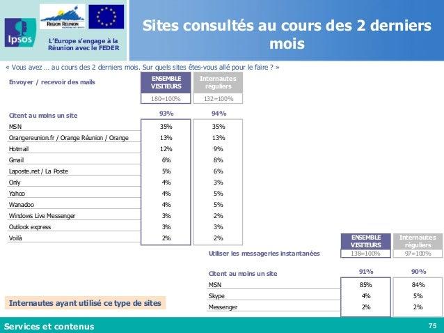 75 L'Europe s'engage à la Réunion avec le FEDER « Vous avez … au cours des 2 derniers mois. Sur quels sites êtes-vous allé...