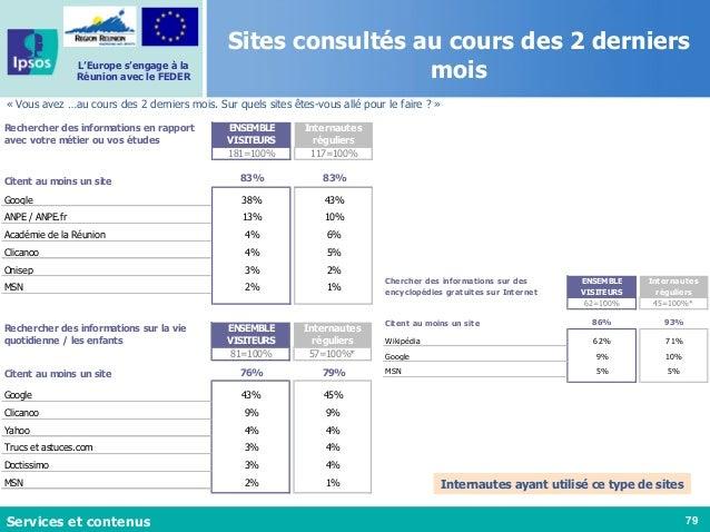 79 L'Europe s'engage à la Réunion avec le FEDER Sites consultés au cours des 2 derniers mois « Vous avez …au cours des 2 d...