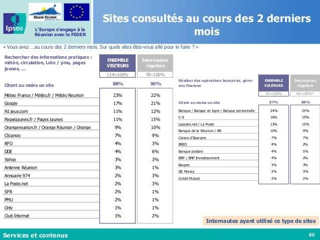 80 L'Europe s'engage à la Réunion avec le FEDER Sites consultés au cours des 2 derniers mois « Vous avez …au cours des 2 d...
