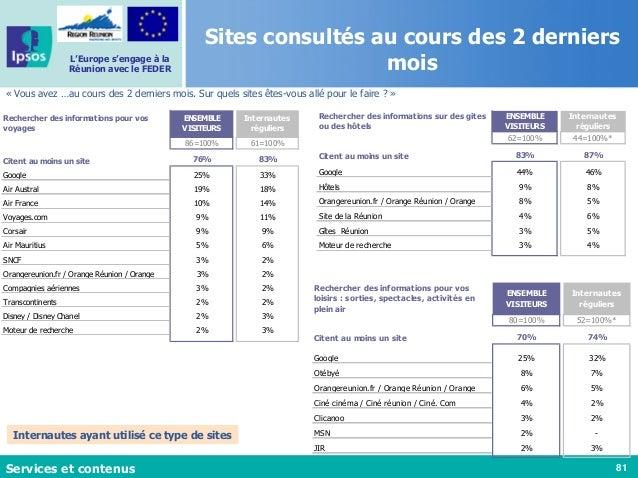 81 L'Europe s'engage à la Réunion avec le FEDER Sites consultés au cours des 2 derniers mois « Vous avez …au cours des 2 d...