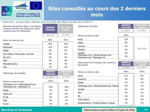 82 L'Europe s'engage à la Réunion avec le FEDER Sites consultés au cours des 2 derniers mois « Vous avez …au cours des 2 d...