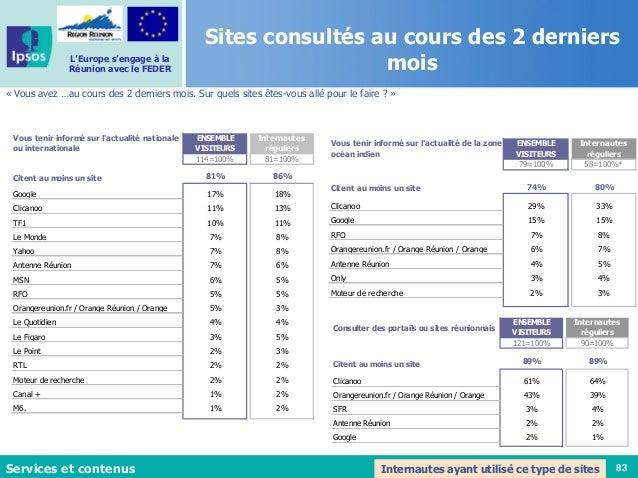 83 L'Europe s'engage à la Réunion avec le FEDER Sites consultés au cours des 2 derniers mois « Vous avez …au cours des 2 d...