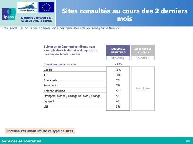 84 L'Europe s'engage à la Réunion avec le FEDER Sites consultés au cours des 2 derniers mois « Vous avez …au cours des 2 d...