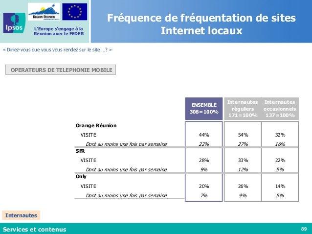 89 L'Europe s'engage à la Réunion avec le FEDER Fréquence de fréquentation de sites Internet locaux « Diriez-vous que vous...