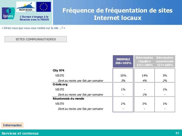 93 L'Europe s'engage à la Réunion avec le FEDER Fréquence de fréquentation de sites Internet locaux « Diriez-vous que vous...