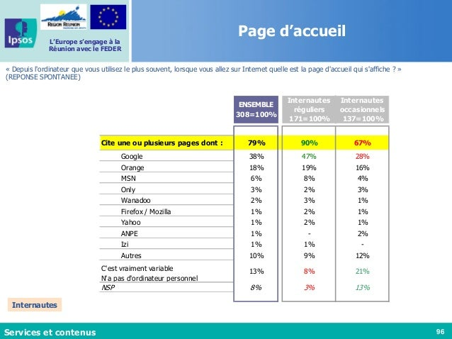 96 L'Europe s'engage à la Réunion avec le FEDER Page d'accueil « Depuis l'ordinateur que vous utilisez le plus souvent, lo...