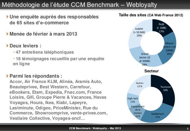 © Benchmark Group 2010 3CCM Benchmark / Webloyalty – Mai 2013Méthodologie de l'étude CCM Benchmark – Webloyalty Une enquê...