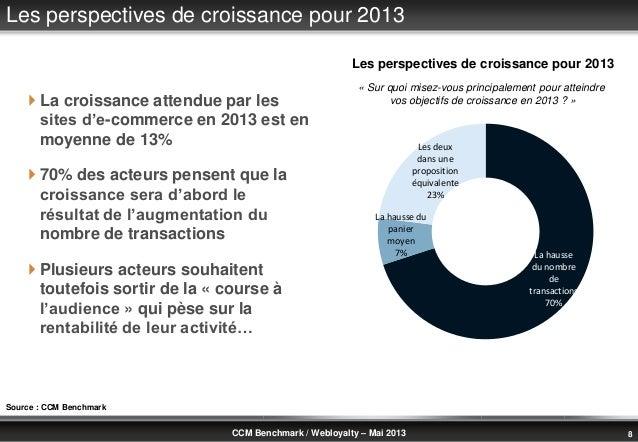 © Benchmark Group 2010 8CCM Benchmark / Webloyalty – Mai 2013Les perspectives de croissance pour 2013 La croissance atten...