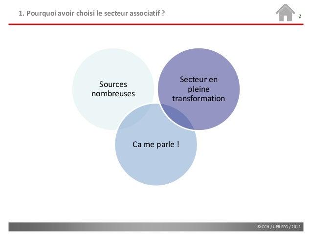 Etude sectorielle   ophélie naudin - le secteur associatif en france (diffusion) Slide 3