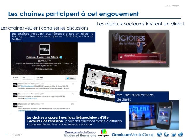 11 OMG-Master Les chaînes participent à cet engouement 1/17/2014 Les réseaux sociaux s'invitent en direct Les chaînes veul...