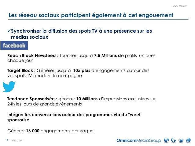 12 OMG-Master Les réseau sociaux participent également à cet engouement 1/17/2014 Synchroniser la diffusion des spots TV ...