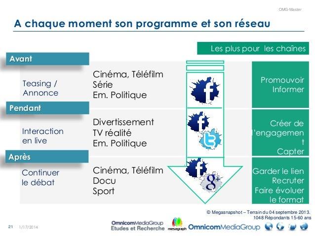 21 OMG-Master A chaque moment son programme et son réseau 1/17/2014 Créer de l'engagemen t Capter Cinéma, Téléfilm Série E...