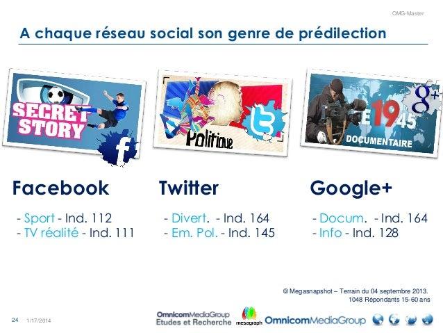 24 OMG-Master A chaque réseau social son genre de prédilection 1/17/2014 - Sport - Ind. 112 - TV réalité - Ind. 111 - Dive...