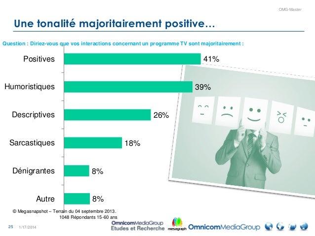 25 OMG-Master Une tonalité majoritairement positive… 1/17/2014 41% 39% 26% 18% 8% 8% Positives Humoristiques Descriptives ...