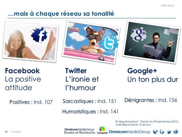 26 OMG-Master …mais à chaque réseau sa tonalité 1/17/2014 Facebook La positive attitude Twitter L'ironie et l'humour Googl...