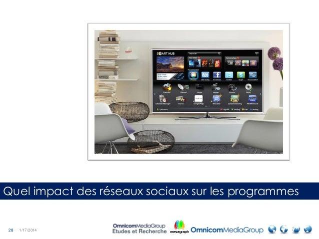 28 1/17/2014 Quel impact des réseaux sociaux sur les programmes