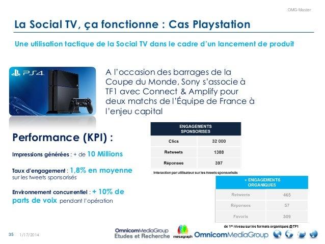 35 OMG-Master La Social TV, ça fonctionne : Cas Playstation 1/17/2014 Une utilisation tactique de la Social TV dans le cad...