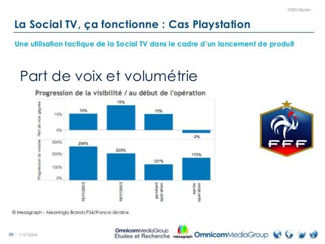 36 OMG-Master 1/17/2014 La Social TV, ça fonctionne : Cas Playstation Une utilisation tactique de la Social TV dans le cad...