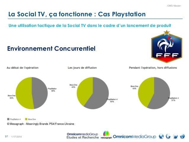 37 OMG-Master 1/17/2014 La Social TV, ça fonctionne : Cas Playstation Une utilisation tactique de la Social TV dans le cad...