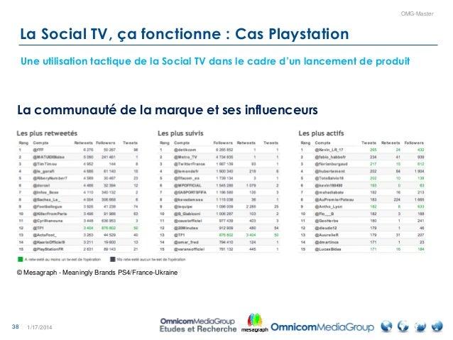 38 OMG-Master 1/17/2014 La Social TV, ça fonctionne : Cas Playstation Une utilisation tactique de la Social TV dans le cad...