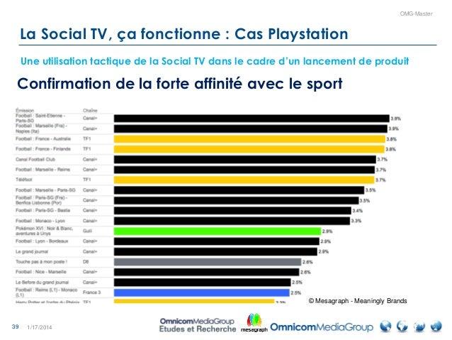 39 OMG-Master 1/17/2014 Confirmation de la forte affinité avec le sport © Mesagraph - Meaningly Brands La Social TV, ça fo...