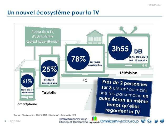 7 OMG-Master Un nouvel écosystème pour la TV 1/17/2014 Source : Mediametrie – REM T3 2013 – Mediamat - Baromobile 2013 DEI...