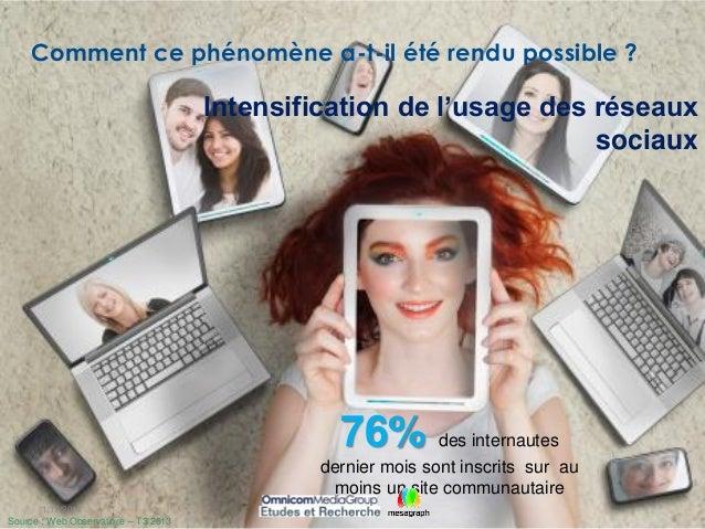 9 OMG-Master Comment ce phénomène a-t-il été rendu possible ? 1/17/2014 Intensification de l'usage des réseaux sociaux 76%...