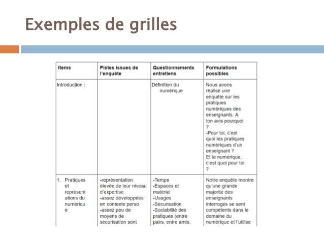 Exemple Grille D Entretien Semi Directif - Exemple de Groupes