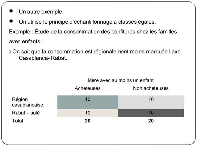  Un autre exemple: On utilise le principe d'échantillonnage à classes égales.Exemple : Étude de la consommation des conf...