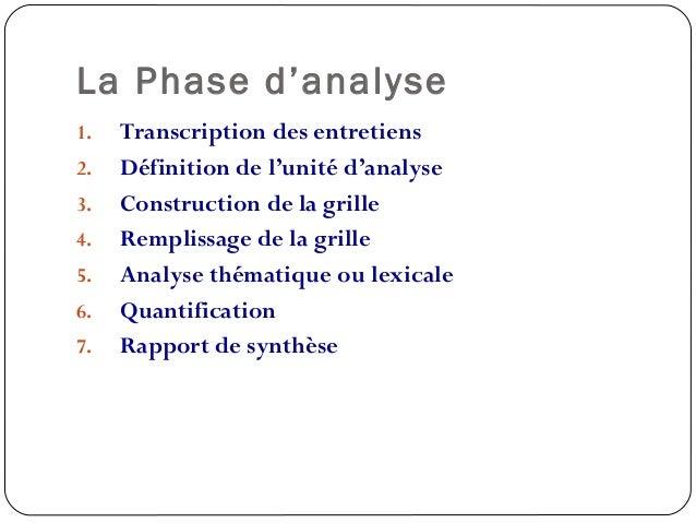 La Phase d'analyse1. Transcription des entretiens2. Définition de l'unité d'analyse3. Construction de la grille4. Rempliss...