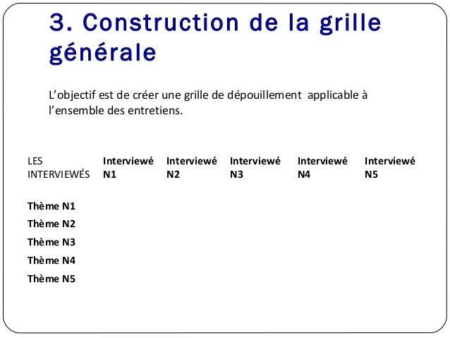 3. Construction de la grillegénéraleLESINTERVIEWÉSInterviewéN1InterviewéN2InterviewéN3InterviewéN4InterviewéN5Thème N1Thèm...