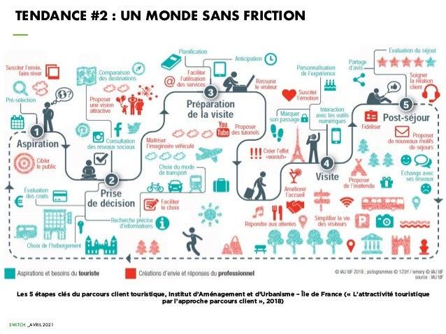 TENDANCE #2 : UN MONDE SANS FRICTION SWiTCH _AVRIL 2021 Les 5 étapes clés du parcours client touristique, Institut d'Aména...
