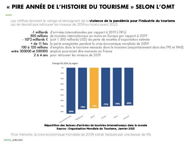 Les chiffres donnent le vertige et témoignent de la violence de la pandémie pour l'industrie du tourisme, qui ne devrait p...