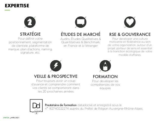 STRATÉGIE Pour définir votre positionnement, segmentation de clientele, plateforme de marque, plan d'actions, naming, sign...