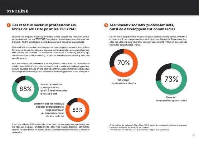 Etude Viadeo TPE PME réseaux sociaux - juillet 2013 Slide 2