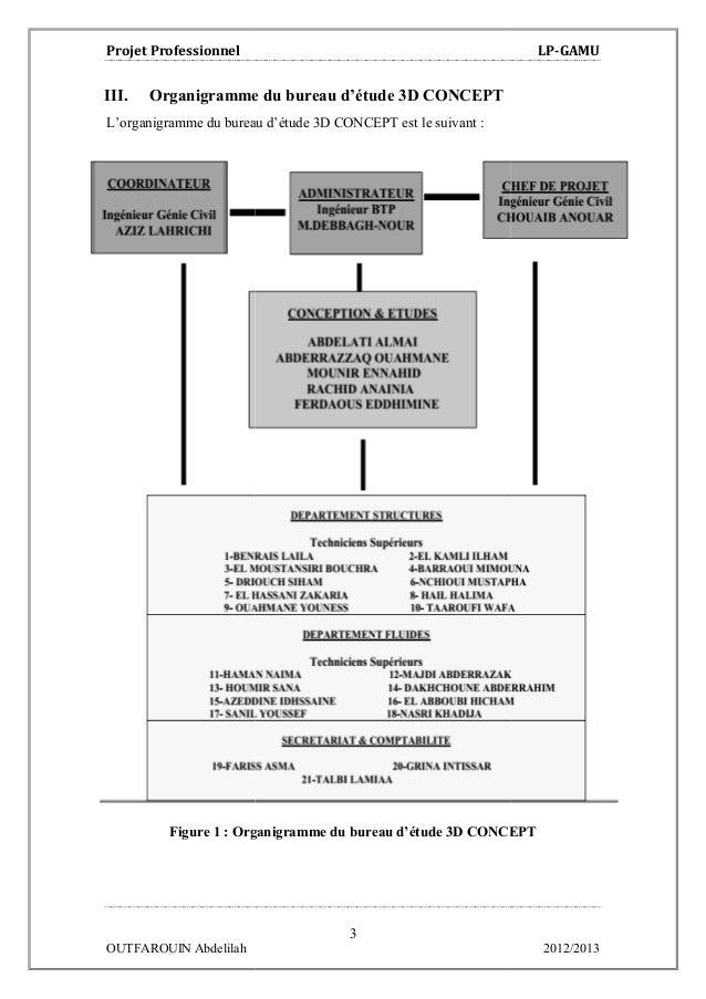 etude de voirie et d 39 assainissement du lotissement beni amir fkih b. Black Bedroom Furniture Sets. Home Design Ideas