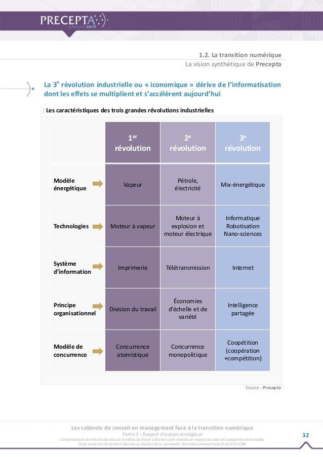 Les cabinets de conseil en management face la transition - Cabinet de conseil en developpement international ...