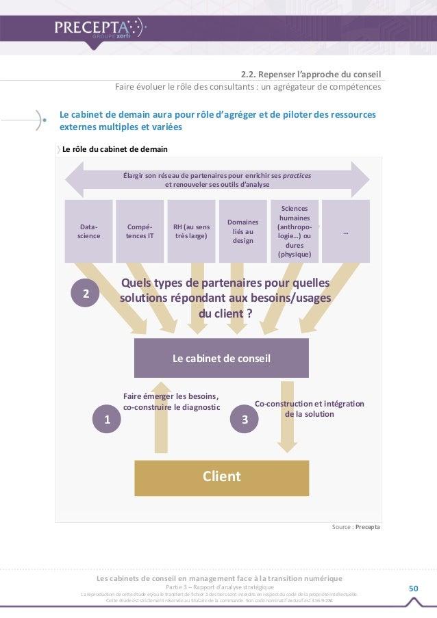 Les cabinets de conseil en management face la transition num rique - Cabinet conseil en management ...