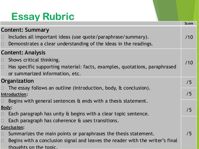 rubrics for masters thesis Engl 599, master's thesis tutorial, is one of the two courses in the ma program that every student must take and for which there are no substitutes, transfers, or alternatives (engl 500 is the other).