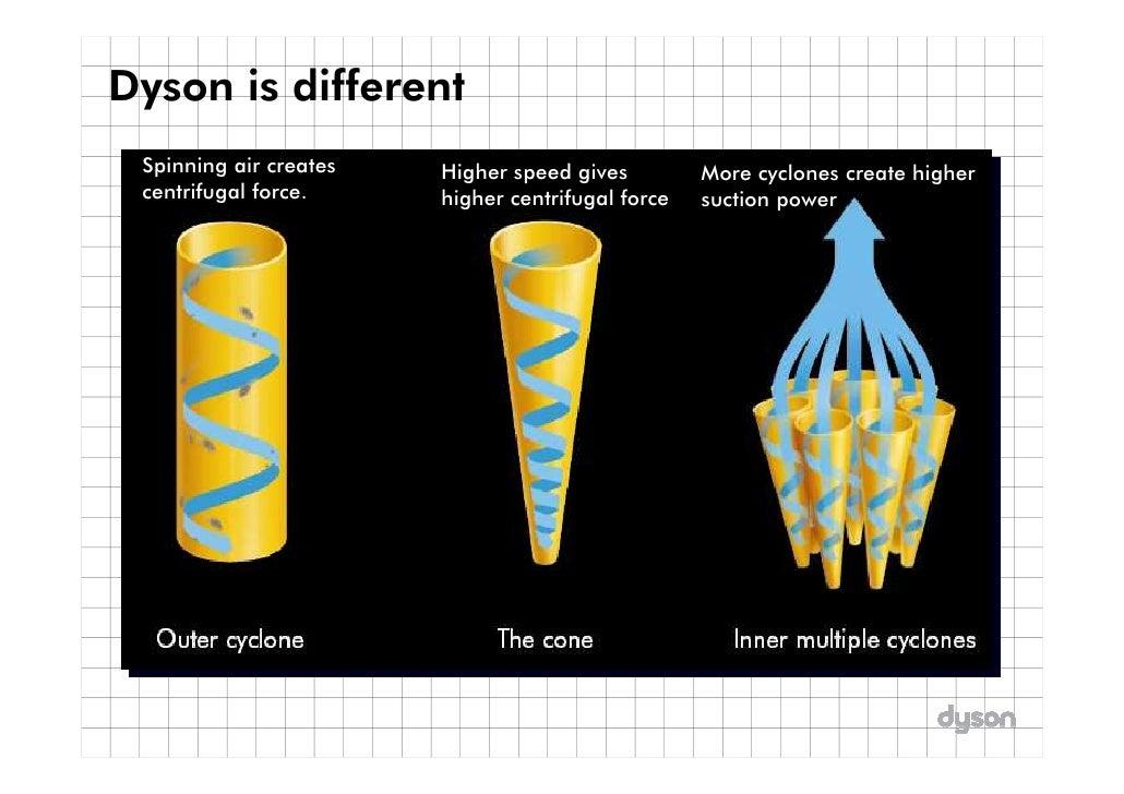Dyson Presentation Etv