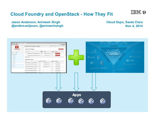 Cloud Foundry and OpenStack: How They Fit - Cloud Expo 2014
