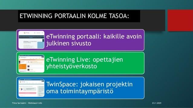 ETWINNING PORTAALIN KOLME TASOA: eTwinning portaali: kaikille avoin julkinen sivusto eTwinning Live: opettajien yhteistyöv...