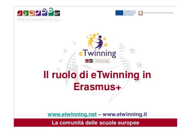 Il ruolo di eTwinning in Erasmus+ www.etwinning.net – www.etwinning.it La comunità delle scuole europee