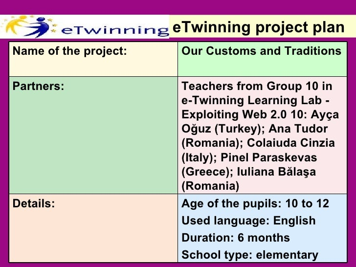 eTwinning project plan Age of the pupils:  10 to 12  Used language: English Duration: 6 months School type: elementary  De...