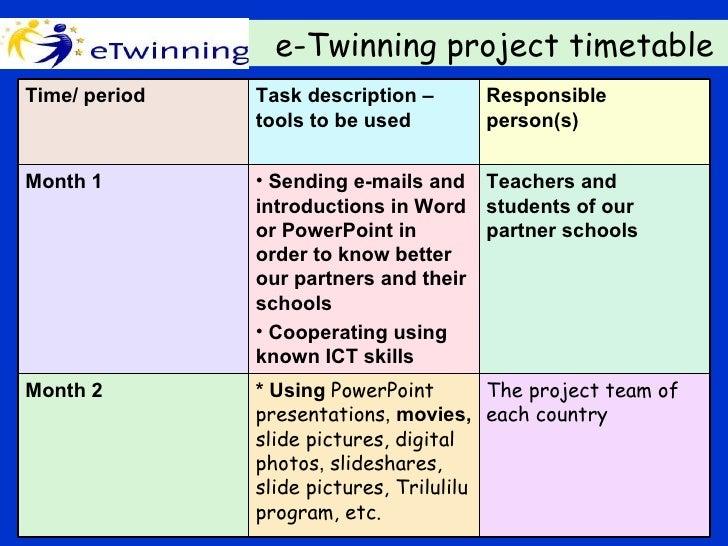 E Twinning Project Plan