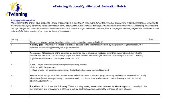 eTwinning National Quality Label: Evaluation Rubric 1.Pedagogical Innovation The teachers in the project have tried out a ...